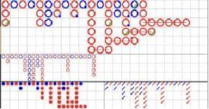 바카라사이트 그림의 패턴